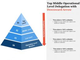 Top Middle Operational Level Delegation With Downward Arrow