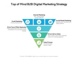 Top Of Mind B2B Digital Marketing Strategy