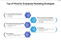 Top Of Mind For Enterprise Marketing Strategies