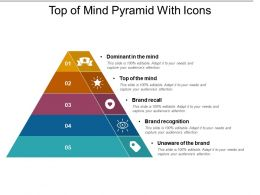 Top Of Mind Pyramid With Icons