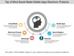 Top Of Mind Social Media Mobile Apps Electronic Products