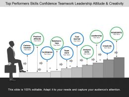 Top Performers Skills Confidence Teamwork Leadership Attitude And Creativity