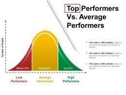 Top Performers Vs Average Performers Ppt Samples