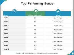 Top Performing Bonds Ppt Powerpoint Presentation File Display