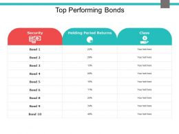Top Performing Bonds Security Ppt Powerpoint Presentation Inspiration Mockup