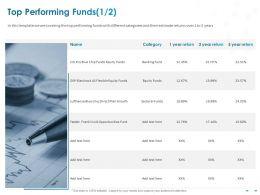 Top Performing Funds Funds Equity Ppt Powerpoint Presentation Visual Aids Outline