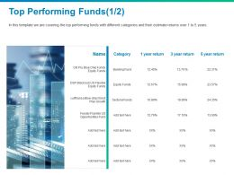 Top Performing Funds Plan Growth Ppt Powerpoint Presentation Example File