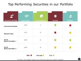 Top Performing Securities In Our Portfolio Mutual Funds Ppt Powerpoint Slides