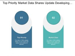 Top Priority Market Data Shares Update Developing Economies Cpb