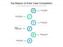 Top Reason To Enter Case Competition