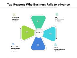 Top Reasons Why Business Fails To Advance