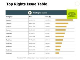 Top Rights Issue Table Ppt Powerpoint Presentation File Themes