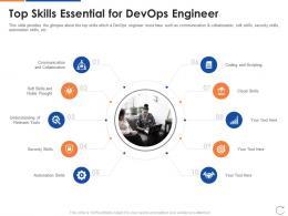 Top Skills Essential For DevOps Engineer DevOps Skillset IT Ppt Infographic Template Diagrams