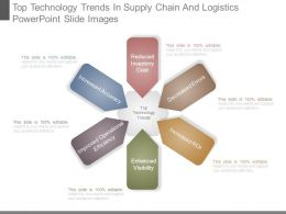 Top Technology Trends In Supply Chain And Logistics Powerpoint Slide Images