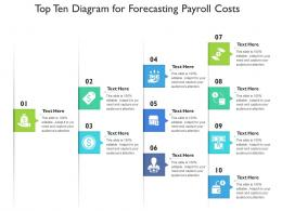 Top Ten Diagram For Forecasting Payroll Costs Infographic Template
