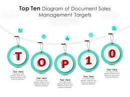 Top Ten Diagram Of Document Sales Management Targets Infographic Template