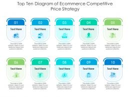 Top Ten Diagram Of Ecommerce Competitive Price Strategy Infographic Template