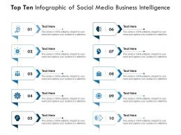 Top Ten Of Social Media Business Intelligence Infographic Template