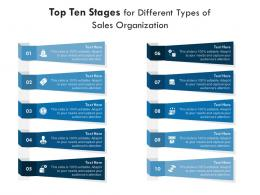 Top Ten Stages For Different Types Of Sales Organization Infographic Template