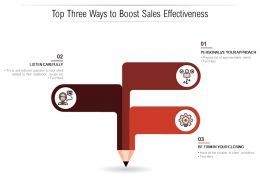 Top Three Ways To Boost Sales Effectiveness