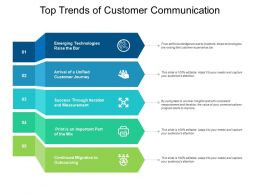 Top Trends Of Customer Communication