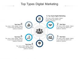 Top Types Digital Marketing Ppt Powerpoint Presentation Slides Designs Cpb