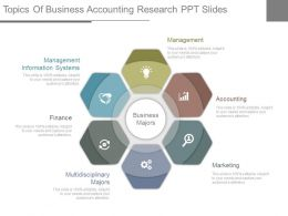 Topics Of Business Accounting Research Ppt Slides