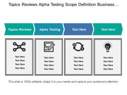 Topics Reviews Alpha Testing Scope Definition Business Scenarios