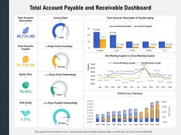 Total Account Payable And Receivable Dashboard