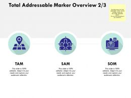 Total Addressable Market Overview Marketing Ppt Powerpoint Presentation Outline