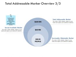 Total Addressable Marker Overview People Ppt Powerpoint Presentation Ideas Samples