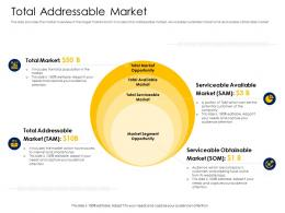 Total Addressable Market Alternative Financing Pitch Deck Ppt Show Graphics Example