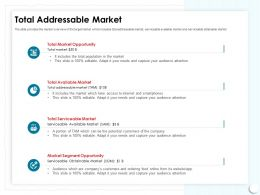 Total Addressable Market Audience Attention Ppt Powerpoint Presentation Infographics Deck