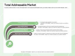 Total Addressable Market Audience Ppt Powerpoint Presentation Layouts Ideas