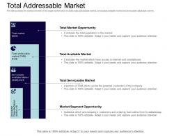 Total Addressable Market Equity Collective Financing Ppt Ideas
