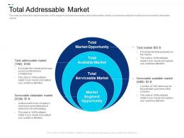 Total Addressable Market Equity Crowdsourcing Pitch Deck Ppt Powerpoint Infographics Slides