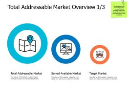 Total Addressable Market Overview Location A478 Ppt Powerpoint Presentation Pictures Example