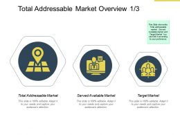 Total Addressable Market Overview Target Ppt Powerpoint Presentation Template Styles