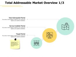 Total Addressable Market Overview Technology A453 Ppt Powerpoint Presentation Icon Show