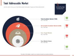 Total Addressable Market Ppt Powerpoint Presentation Inspiration Slideshow