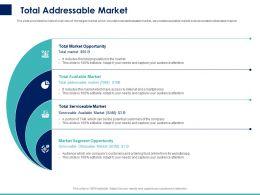 Total Addressable Market Ppt Powerpoint Presentation Slides Design Ideas