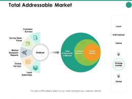 Total Addressable Market Research Ppt Powerpoint Presentation Pictures Portrait