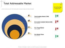 Total Addressable Market Serviceable M2176 Ppt Powerpoint Presentation Styles Professional