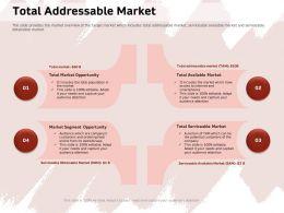 Total Addressable Market Serviceable Ppt Powerpoint Presentation Ideas Gallery