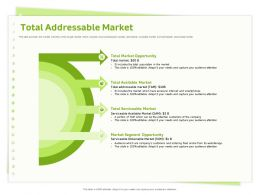 Total Addressable Market Smartphones Ppt Powerpoint Presentation Icon Graphic Images