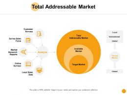 Total Addressable Market Target Sales Data Ppt Powerpoint Presentation Ideas Layout