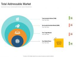 Total Addressable Market Unique Selling Proposition Of Product Ppt Sample