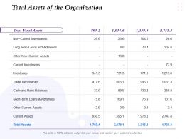 Total Assets Of The Organization Bank Balances Ppt Powerpoint Presentation Show