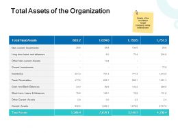 Total Assets Of The Organization Trade Ppt Powerpoint Presentation Good