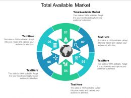 Total Available Market Ppt Powerpoint Presentation Ideas Icon Cpb